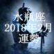 水瓶座(みずがめ座) 2018年2月の運勢