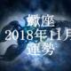 蠍座(さそり座) 2018年11月の運勢