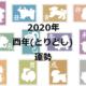 【干支占い】酉年(とりどし)生まれ 2020年の運勢を占う